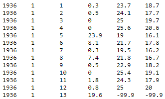 Climpact Example Dataset